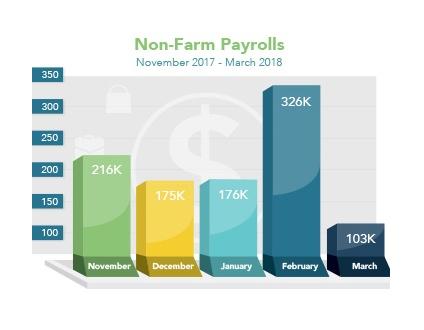 Market_Trends_2018-04-09(updated)