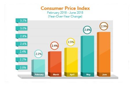 Market_Trends_2018-07-16