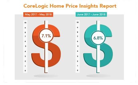 Market_Trends_2018-08-13