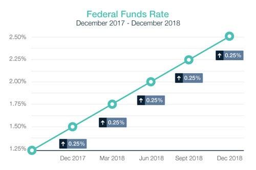Market_Trends_2018-12-26