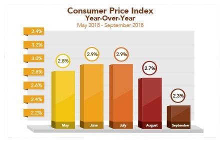Market_Trends_2018-10-15