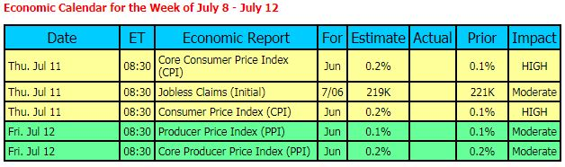Market_Trends_2019-07-08B